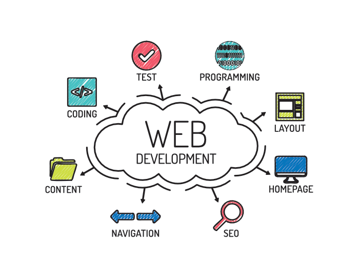 Développement d'application Web SEO